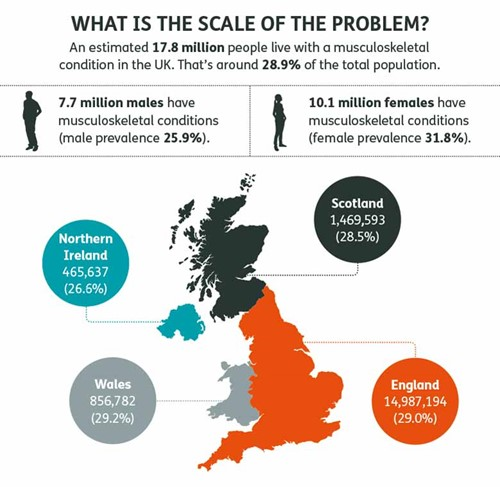 What's the scale of the problem infographic.