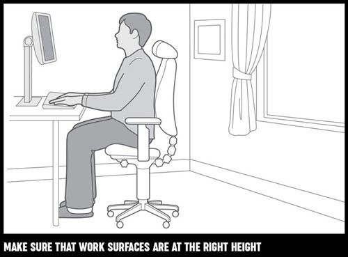 An illustration of someone sat at a desk using a computer at the right height.