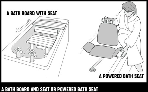 An illustration of a bath board and set in a bath, and a woman getting ready to use a powered bath seat.