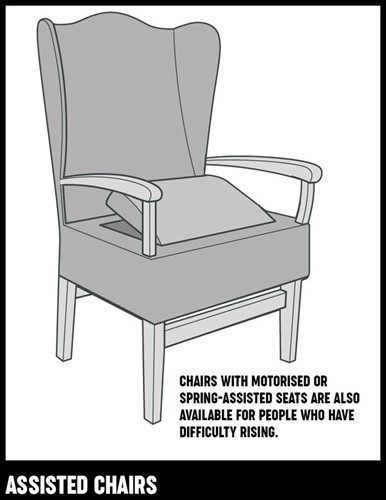 An illustration of a chair with a motorised spring-assisted seat.