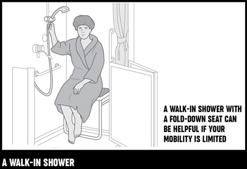 An illustration of a woman demonstrating a walk-in shower with a seat.