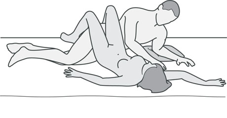 Sexual positions for hip pain