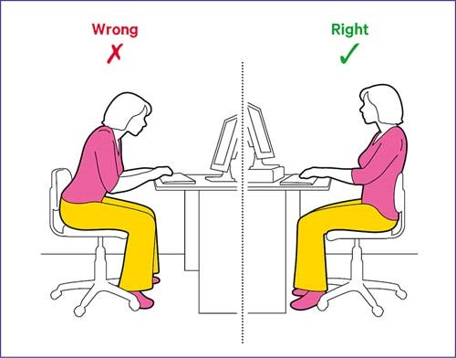 The correct posture for sitting at a desk.